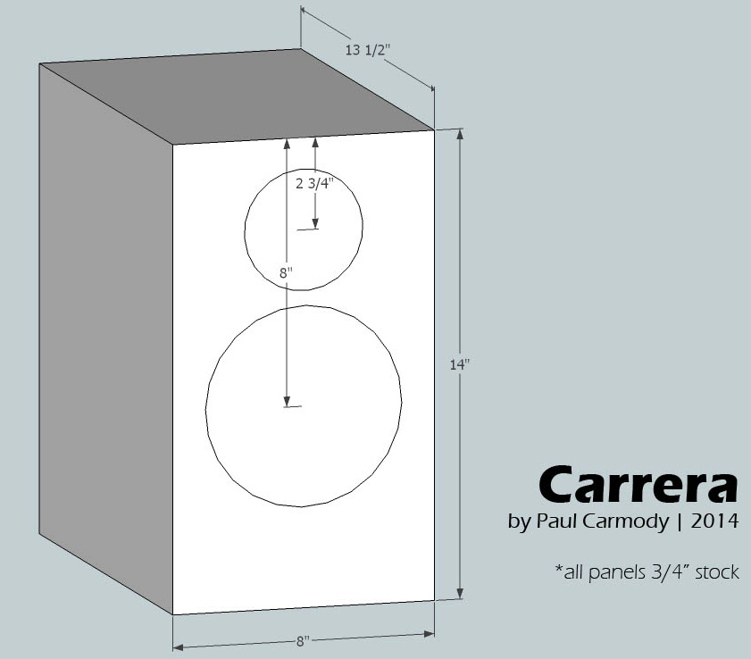 Carrera cabinet plans